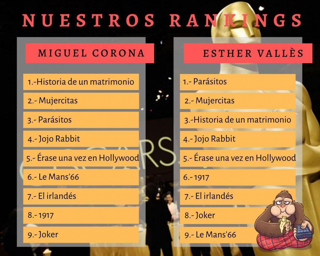 Peli o manta. Oscars 2020. Rankings Oscars